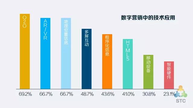 13个营销人必知的魔性数据:62%家庭消费由女性主导!