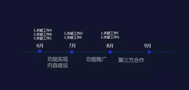 yunying4