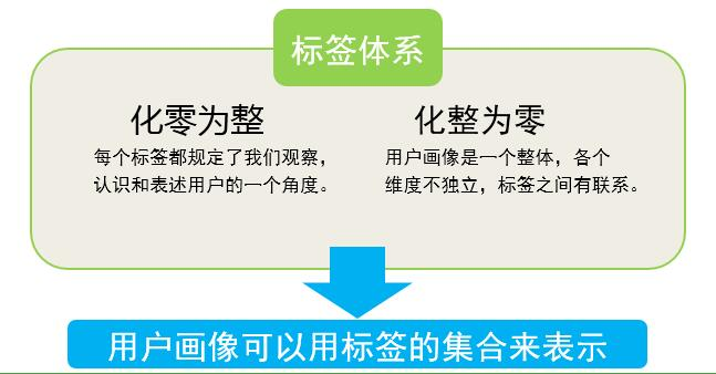 biaoqiantixi