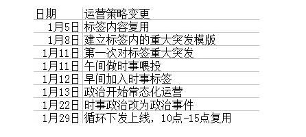 yunying3