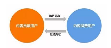 yunyin6