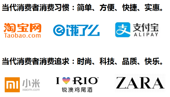 互联网时代的品牌建设与传播2101