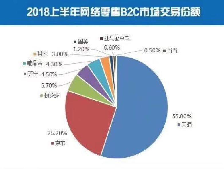 100万亿的电商帝国 | 在这里读懂中国