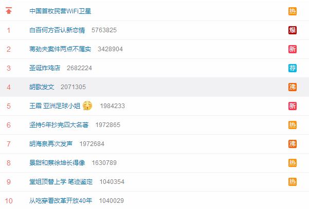 昨天,微博赚了31个亿