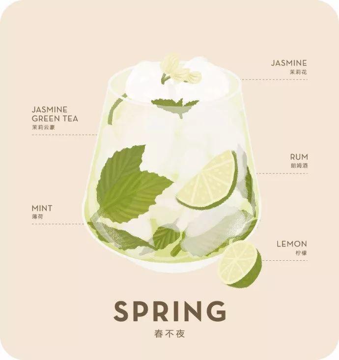 喜茶,是家广告公司!