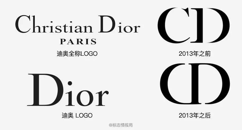 迪奥换新logo了
