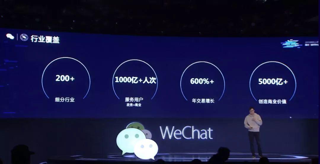 张小龙演讲中没提到的这件事,关系着微信和腾讯的未来