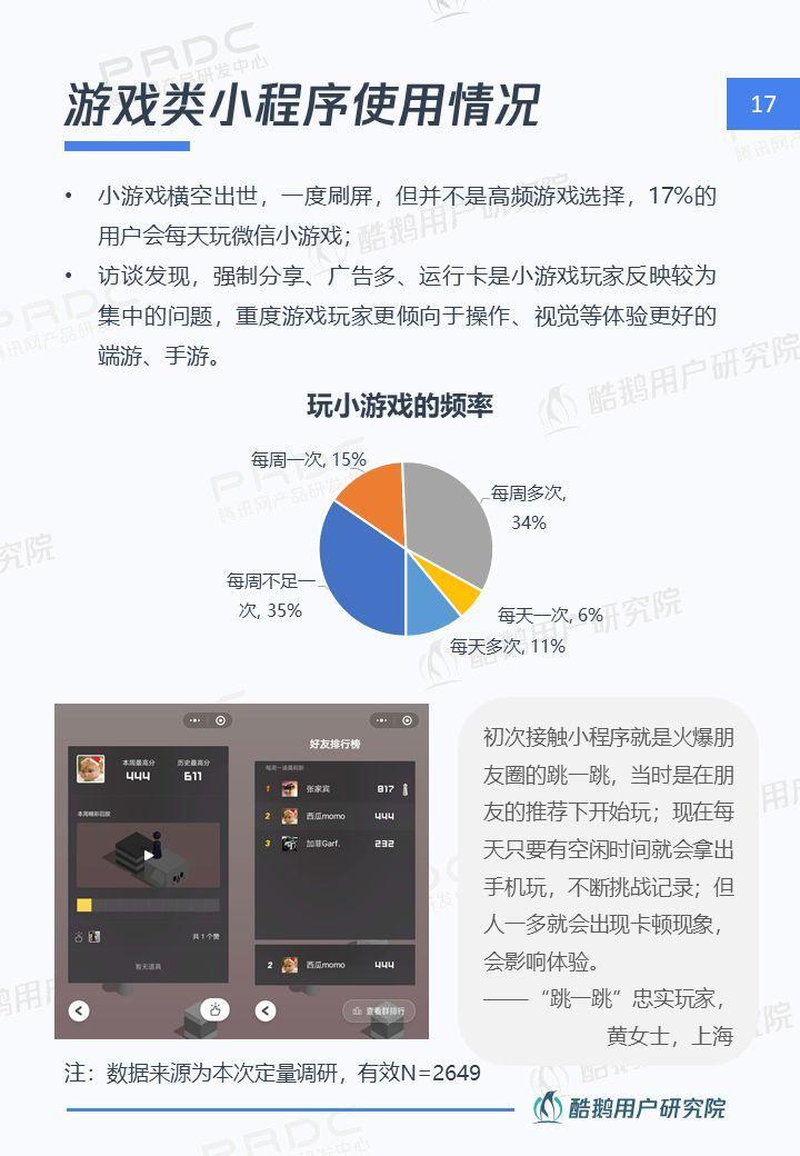 小程序,大视界:一文解读微信小程序用户行为 | 酷鹅用户研究院