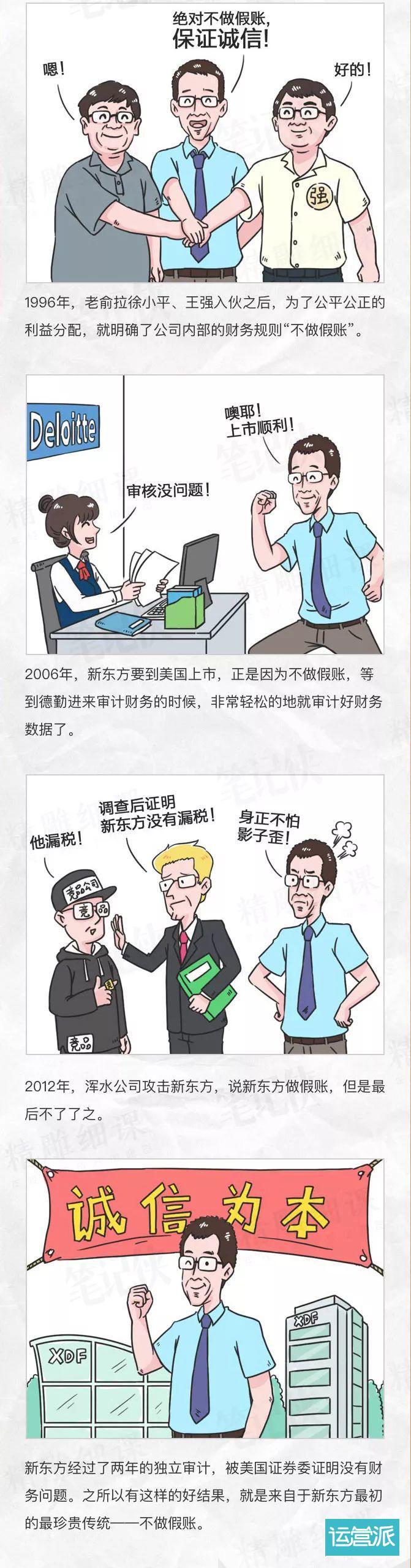 一幅漫画,看懂新东方25年成长之路