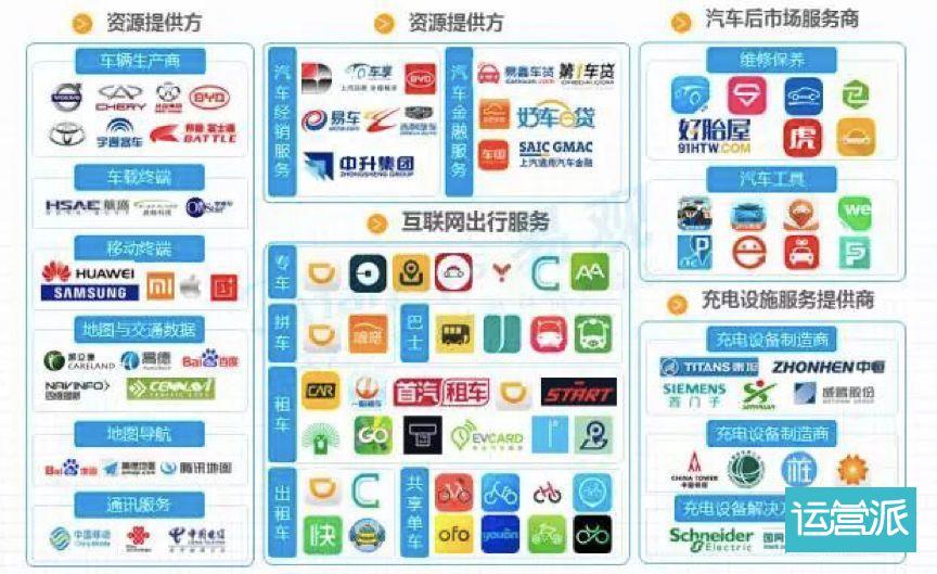 前瞻 | 2019 新消费创变年!