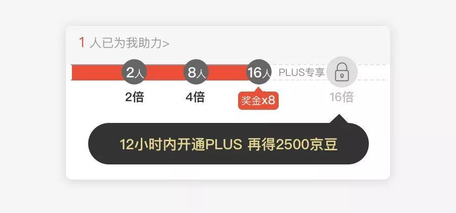 20亿京豆换来的经验—京东双11集卡实战分享