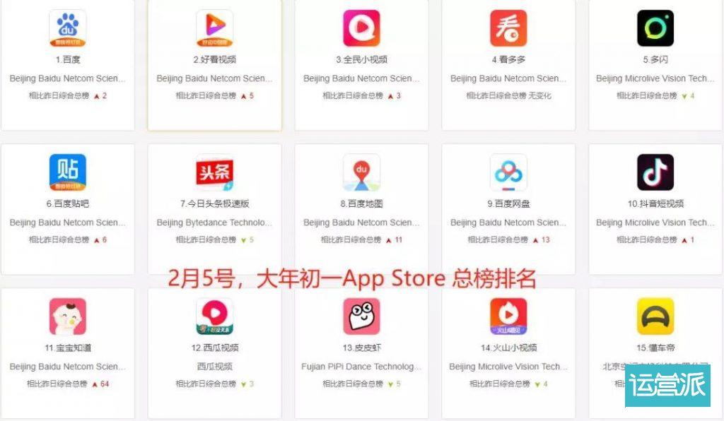 《波波:2019年App推广之ASO领域展望》