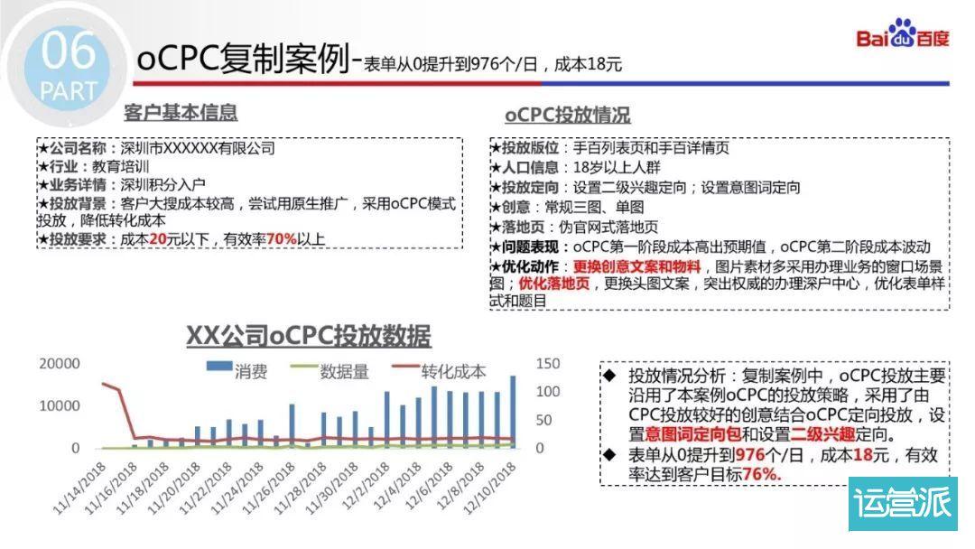 案例 | oCPC广告投放优化策略,有效降低转化成本
