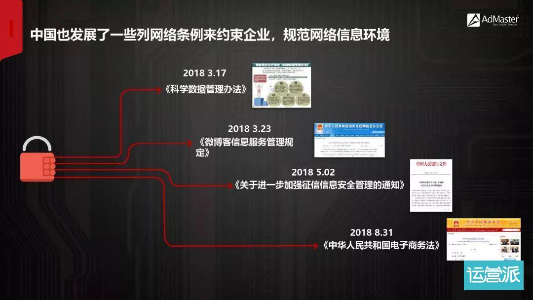 2019年社交营销报告!(附下载)