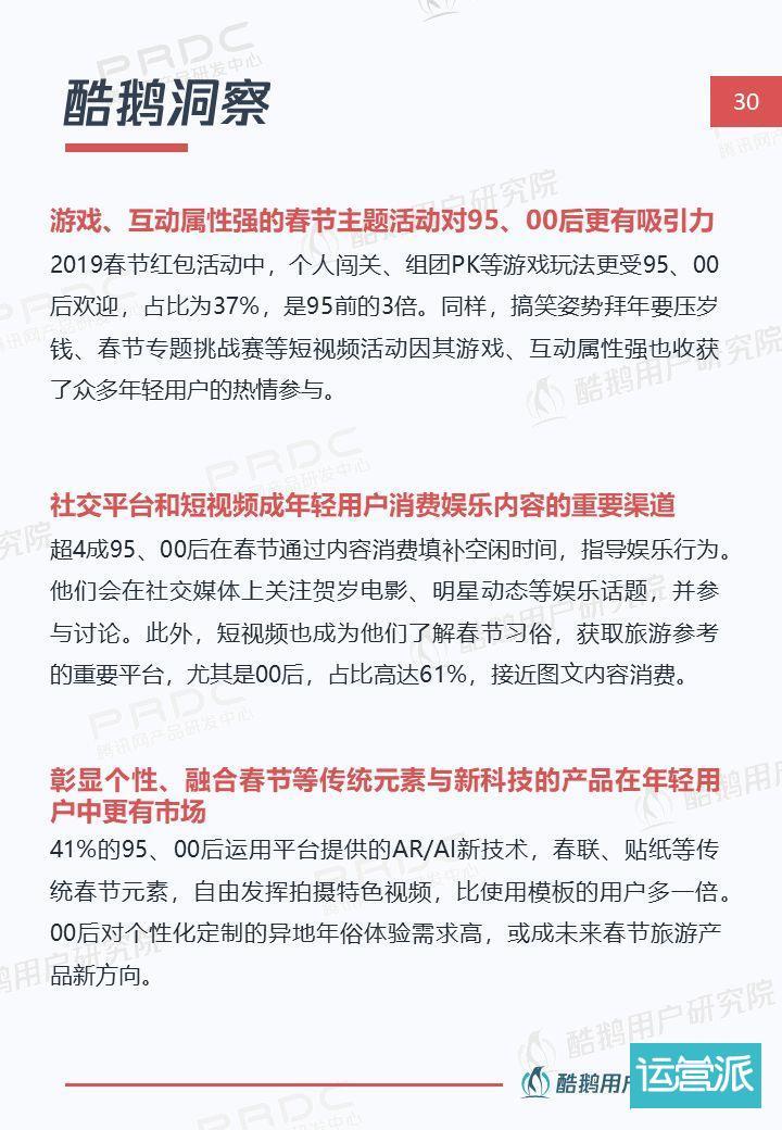 线上贺岁新姿势:解读年轻一族春节互联网生活 | 酷鹅用户研究院