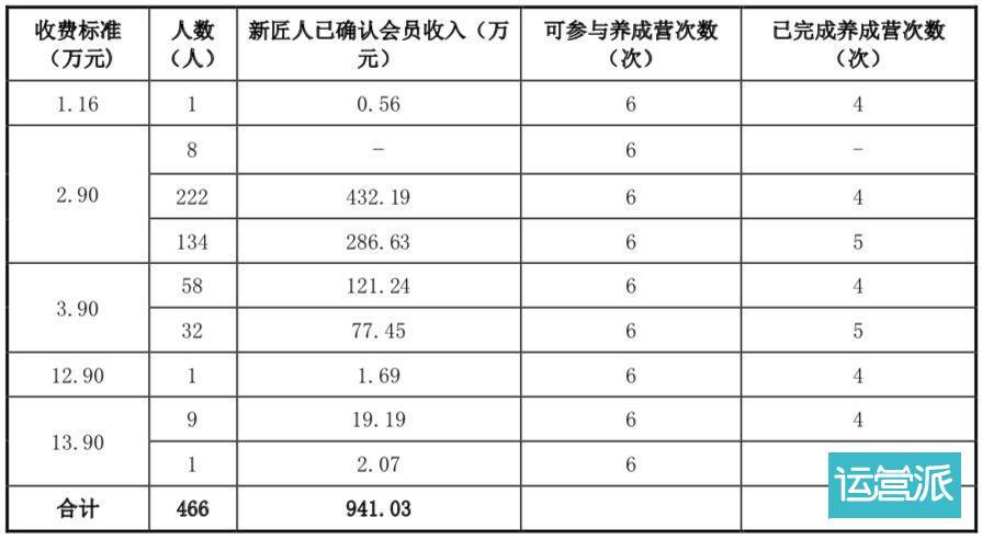 """内容公司生存大考:""""吴晓波频道""""离开吴晓波,还能卖出高价吗?"""