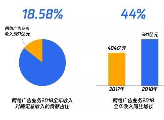 营销人,2019已过去1/4,今年市场机会还有多少?
