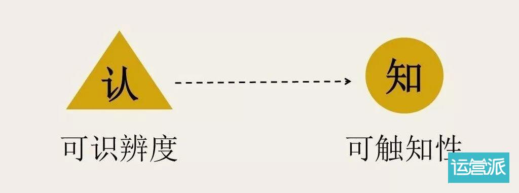 宇见 如何用设计提升品牌表达的穿透力(上)