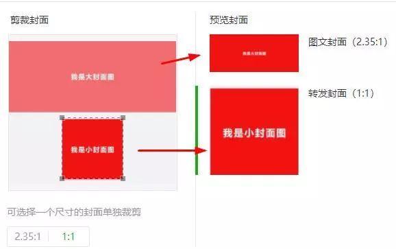 微信强制更新订阅号展现?你的头图该改改了!