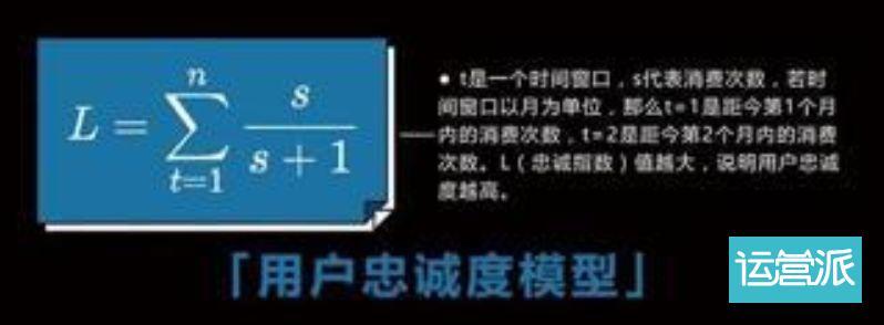 实名挑错某顾客忠诚度模型:L=Σ S/(S+1)
