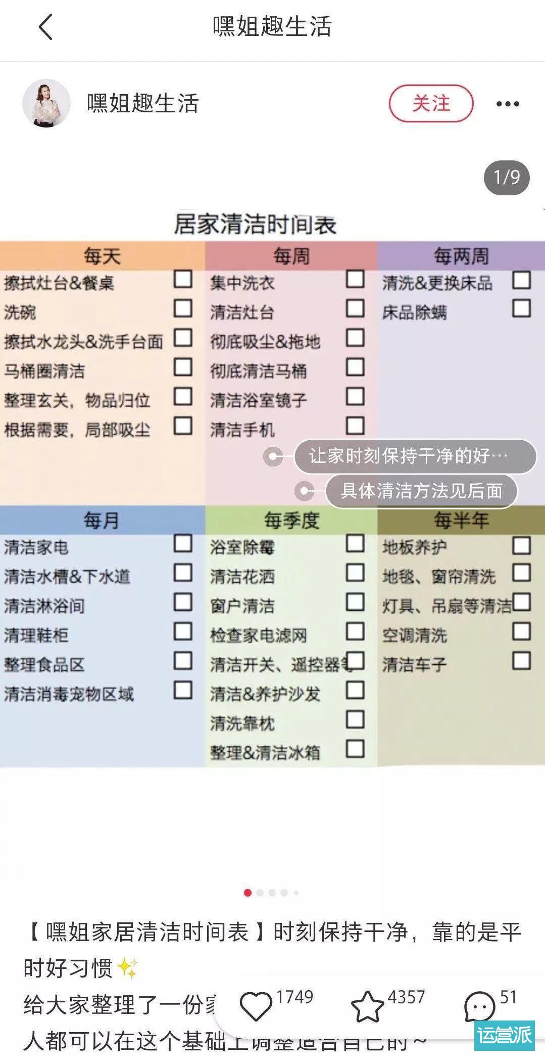 小红书入门操作手册:如何用图?有哪些雷区?这里有8点经验技巧