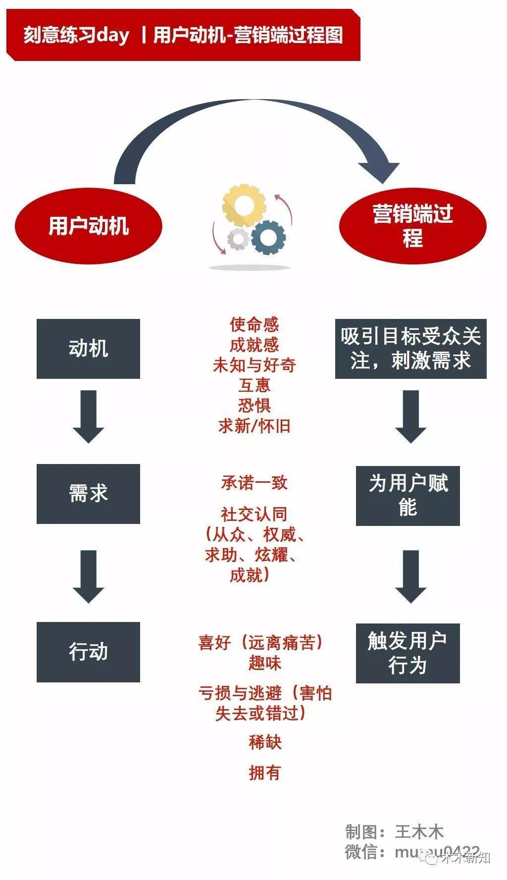 从网易H5、小米、杜蕾斯,看品效合一的创意是如何量产?