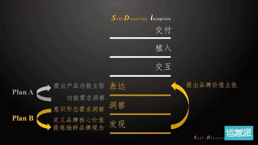 从老罗请陈冠希代言,谈烟草品牌与禁烟项目的传播策略
