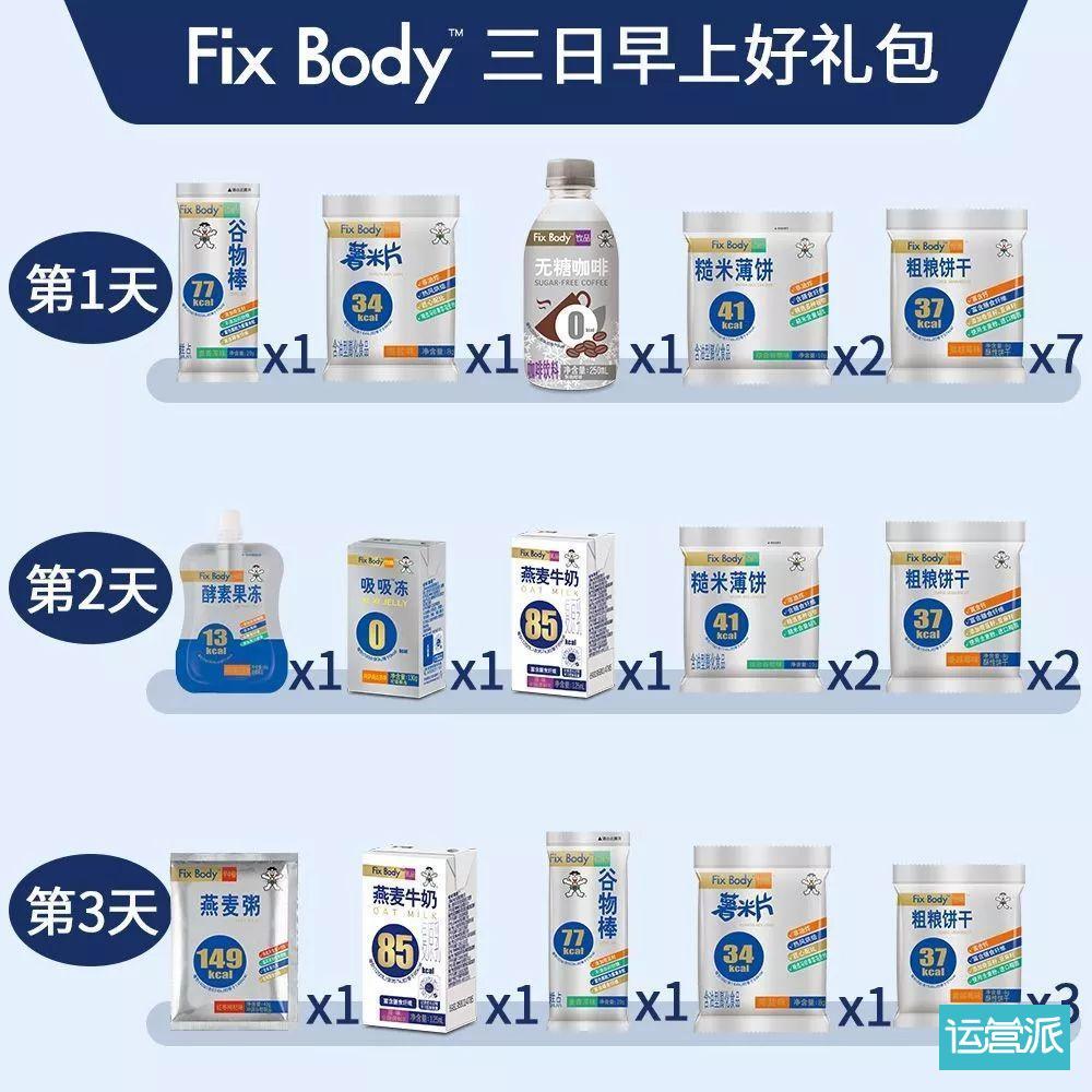 """旺旺变""""健康""""了,全新子品牌""""Fix Body""""上线!"""