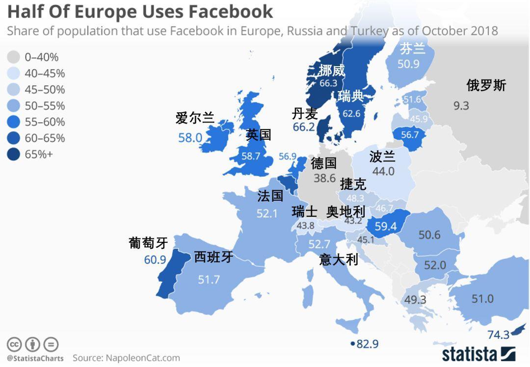 欧洲为何没有牛逼的互联网公司