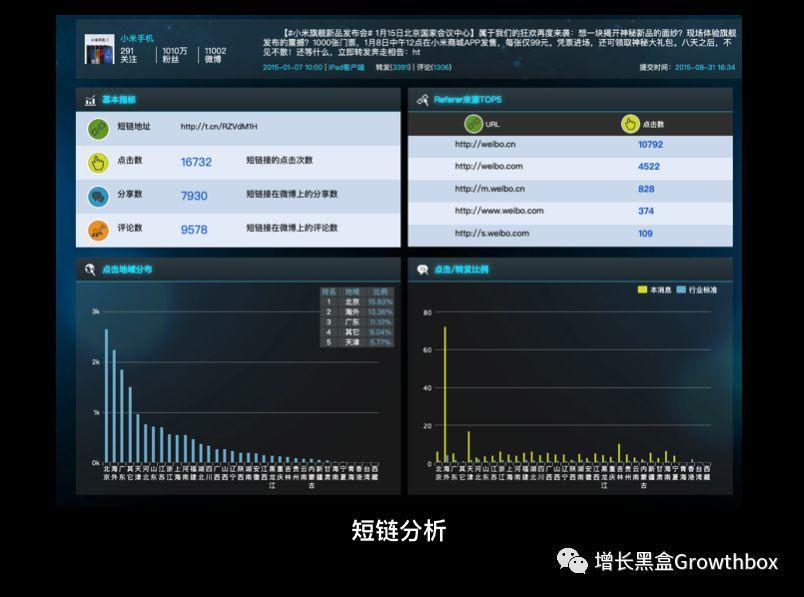 微博刷量启示录:预防流量造假硬核指南
