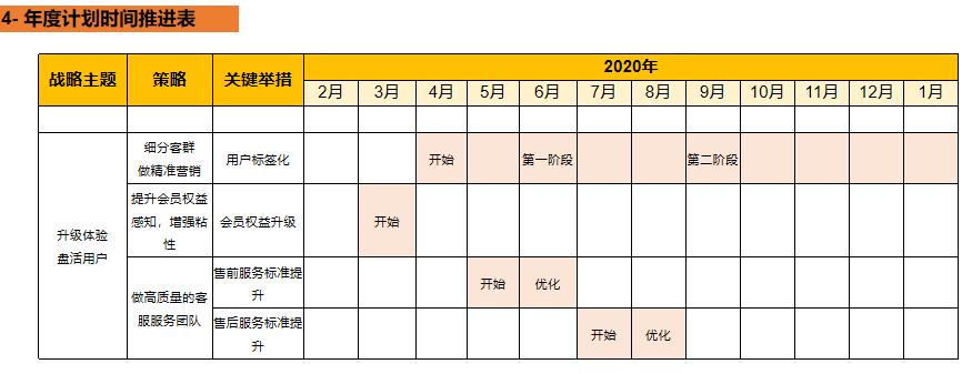【年度总结+规划】ta终于来了!