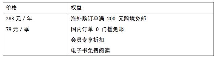 万字长文:会员体系拆解