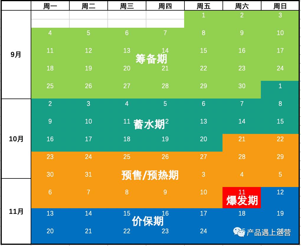 大促揭秘: 活动日历与大促规划