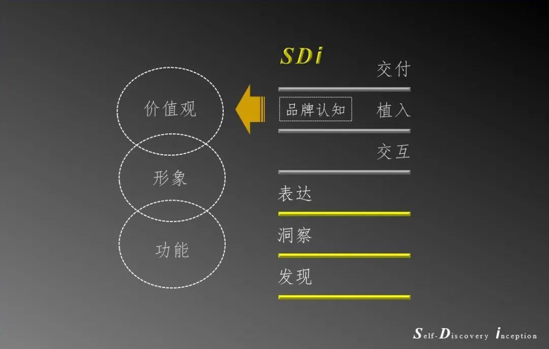 """六项精进——如何看待""""内外""""邀请王菲代言"""