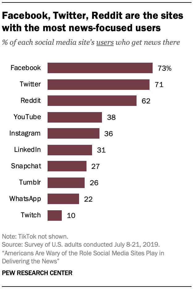 传统媒体是怎么在社交平台上做粉丝增长的?
