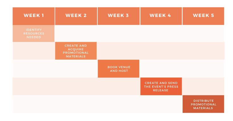 三张PPT,掌握营销战略和落地规划的方法