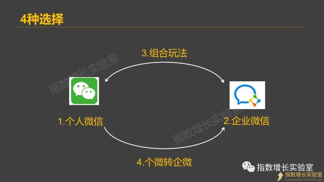 做私域是选个人微信还是企业微信?